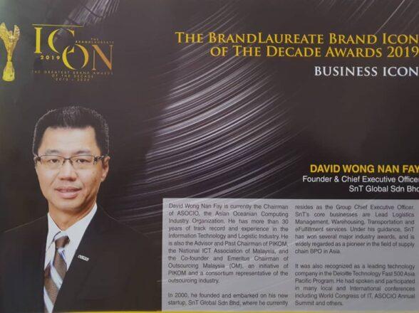 The BrandLaureate Brand Icon